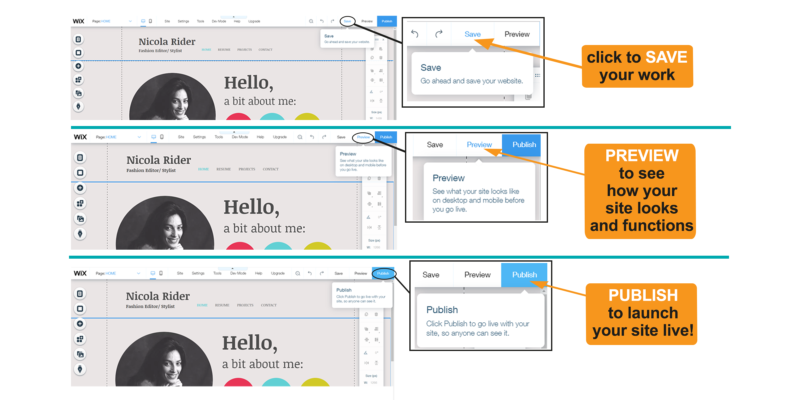 On the Wix website builder, you can Preview, Save, and Publish your work.